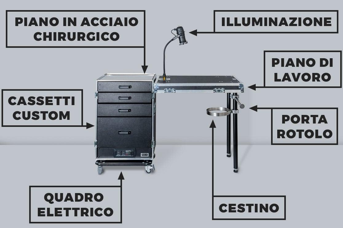 Workstation tatuatori