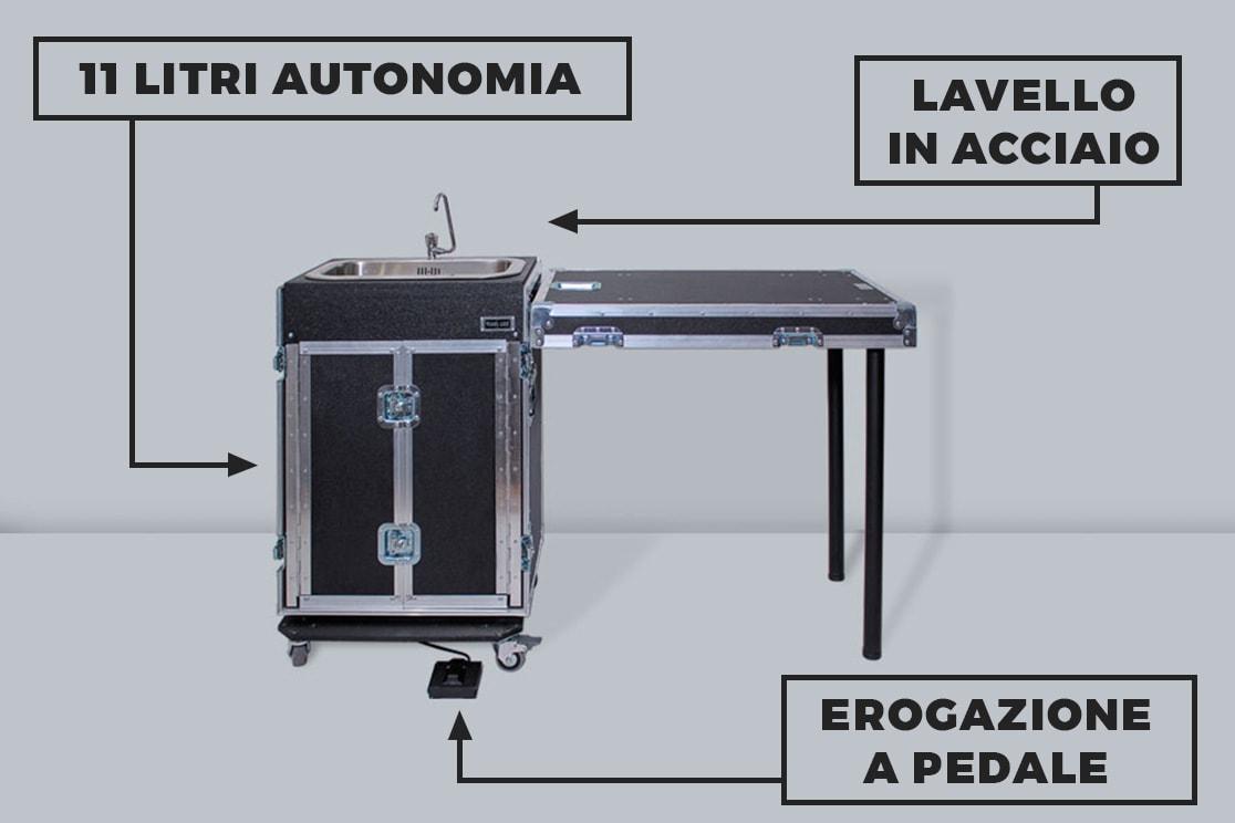 Caratteristiche lavandino portatile con ruote